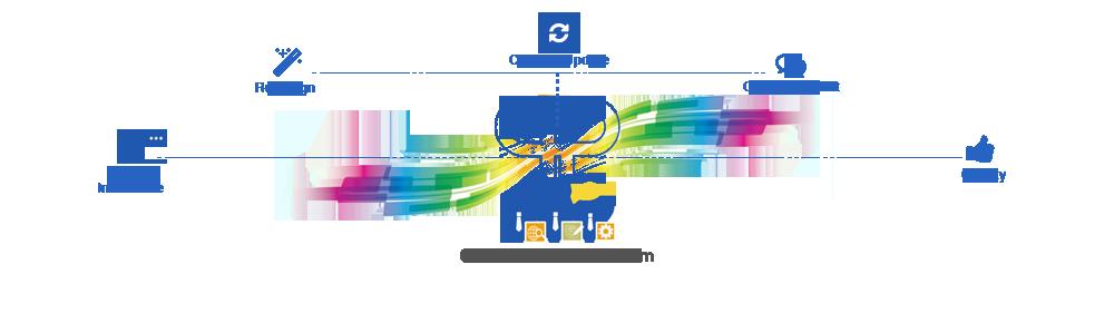 Website Maintenance Company